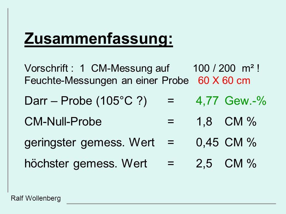 Zusammenfassung: Vorschrift : 1 CM-Messung auf 100 / 200 m² ! Feuchte-Messungen an einer Probe 60 X 60 cm Darr – Probe (105°C ?)=4,77Gew.-% CM-Null-Pr