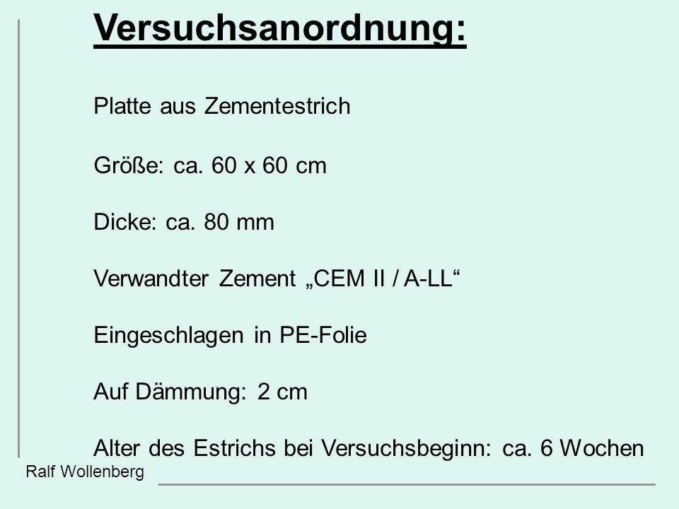 Versuchsanordnung: Platte aus Zementestrich Größe: ca. 60 x 60 cm Dicke: ca. 80 mm Verwandter Zement CEM II / A-LL Eingeschlagen in PE-Folie Auf Dämmu