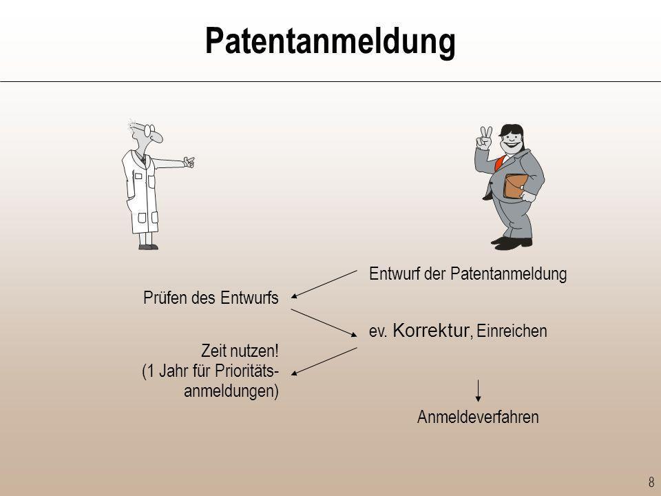 9 Anmelder Patentanwalt Amt prüft, erteilt Patent- rechtliches erklärt, fragt Info, Instruktionen berät und unterstützt den Anmelder entscheidet über Vorgehen