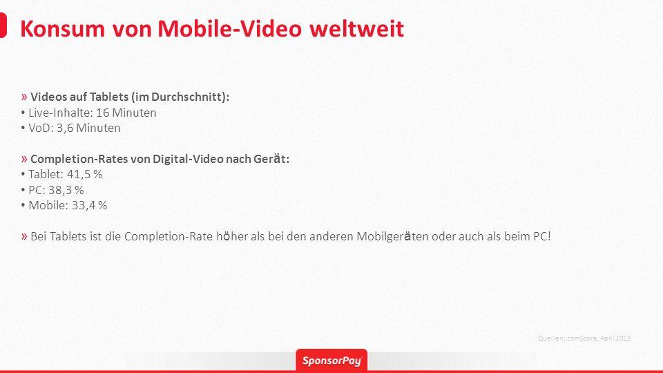 Konsum von Mobile-Video weltweit » Videos auf Tablets (im Durchschnitt): Live-Inhalte: 16 Minuten VoD: 3,6 Minuten » Completion-Rates von Digital-Video nach Ger ä t: Tablet: 41,5 % PC: 38,3 % Mobile: 33,4 % » Bei Tablets ist die Completion-Rate h ö her als bei den anderen Mobilger ä ten oder auch als beim PC.