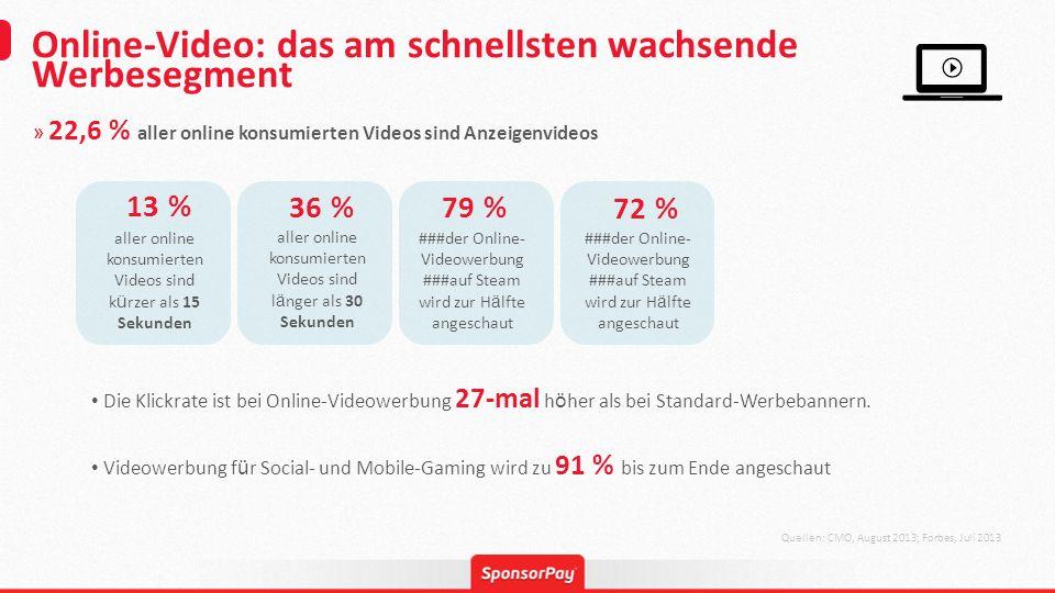 Die Klickrate ist bei Online-Videowerbung 27-mal h ö her als bei Standard-Werbebannern. Videowerbung f ü r Social- und Mobile-Gaming wird zu 91 % bis