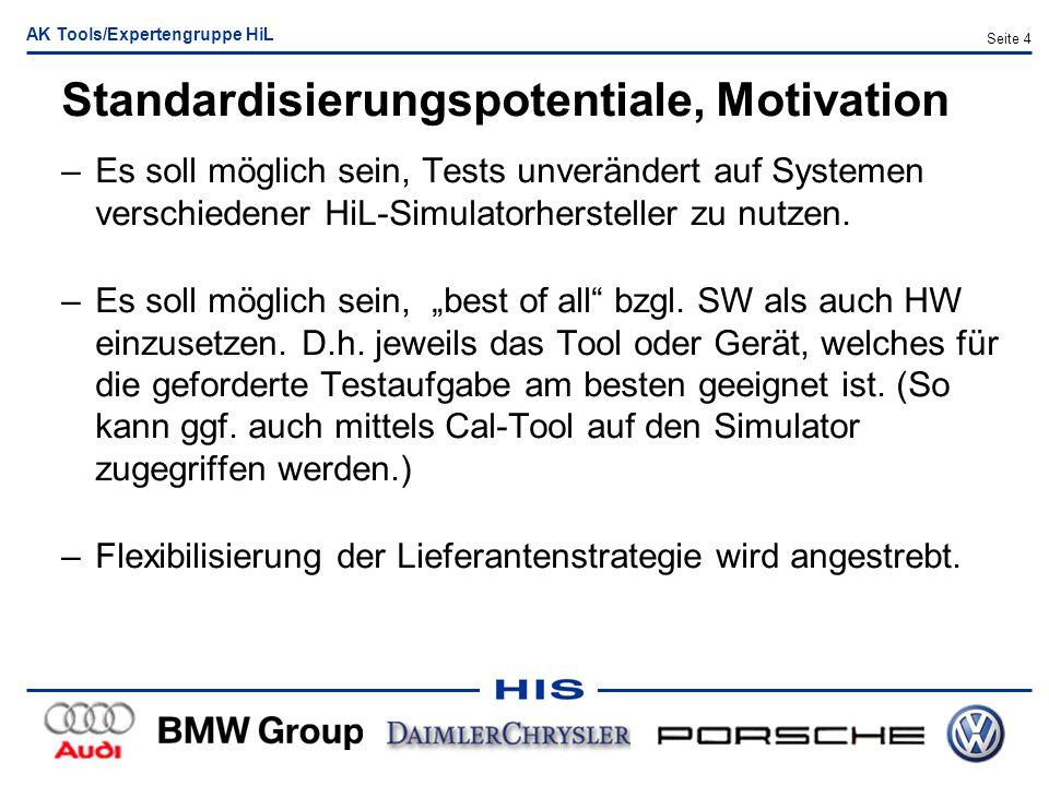 AK Tools/Expertengruppe HiL Seite 4 Standardisierungspotentiale, Motivation –Es soll möglich sein, Tests unverändert auf Systemen verschiedener HiL-Si