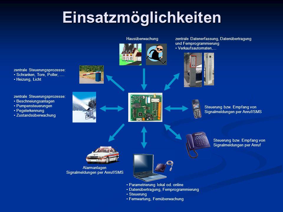 Einsatzmöglichkeiten zentrale Datenerfassung, Datenübertragung und Fernprogrammierung Verkaufsautomaten,… Alarmanlagen Signalmeldungen per Anruf/SMS Steuerung bzw.