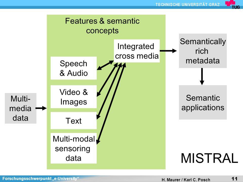 Forschungsschwerpunkt e-University H. Maurer / Karl C. Posch 11 Speech & Audio Features & semantic concepts Video & Images Text Multi-modal sensoring