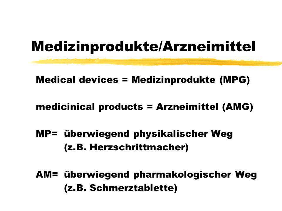 Medizinprodukte Betreiberverordnung- MPBetreibV vom 29.Juni1998 zDie wichtigsten Passagen für den Anwender: z§2Abs.1-Medizinprodukte dürfen nur Ihrer Zweckbestimmung entsprechend nach den Vorschriften dieser Verornung errichtet,betrieben und angewendet werden.
