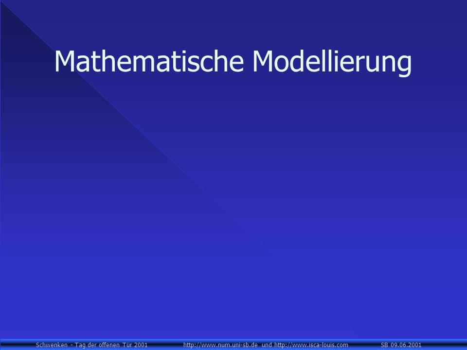 Schwenken - Tag der offenen Tür 2001 http://www.num.uni-sb.de und http://www.isca-louis.com SB 09.06.2001 Mathematische Modellierung