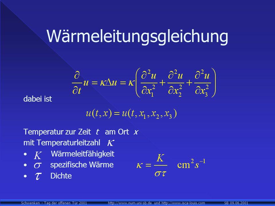 Schwenken - Tag der offenen Tür 2001 http://www.num.uni-sb.de und http://www.isca-louis.com SB 09.06.2001 Wärmeleitungsgleichung dabei ist Temperatur zur Zeit t am Ort x mit Temperaturleitzahl Wärmeleitfähigkeit spezifische Wärme Dichte