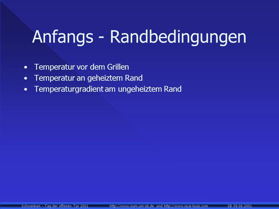 Schwenken - Tag der offenen Tür 2001 http://www.num.uni-sb.de und http://www.isca-louis.com SB 09.06.2001 Anfangs - Randbedingungen Temperatur vor dem