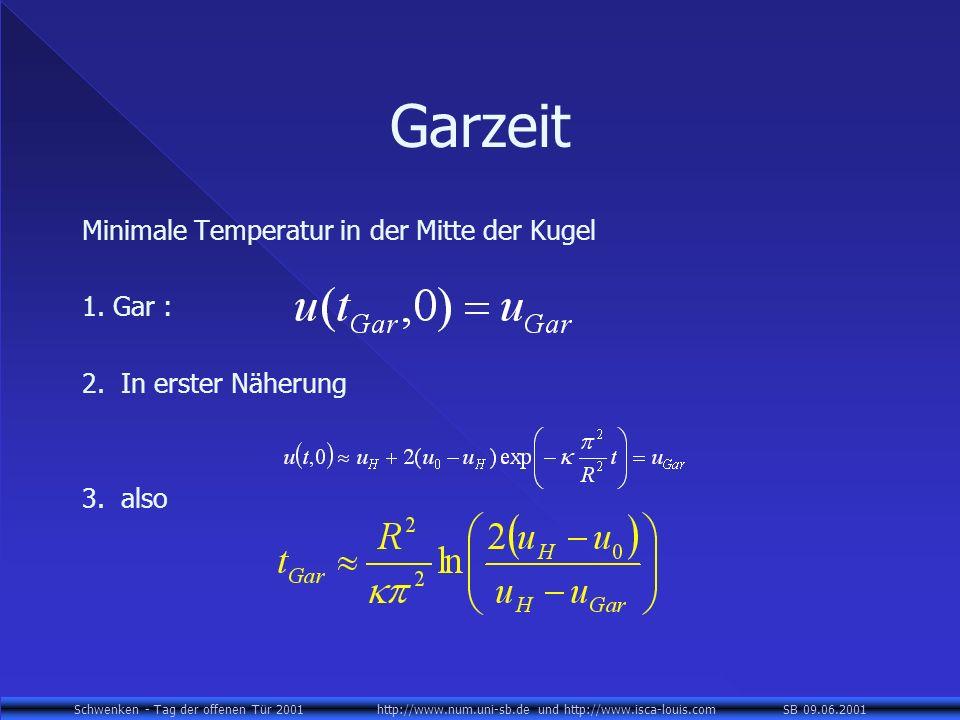Schwenken - Tag der offenen Tür 2001 http://www.num.uni-sb.de und http://www.isca-louis.com SB 09.06.2001 Garzeit Minimale Temperatur in der Mitte der