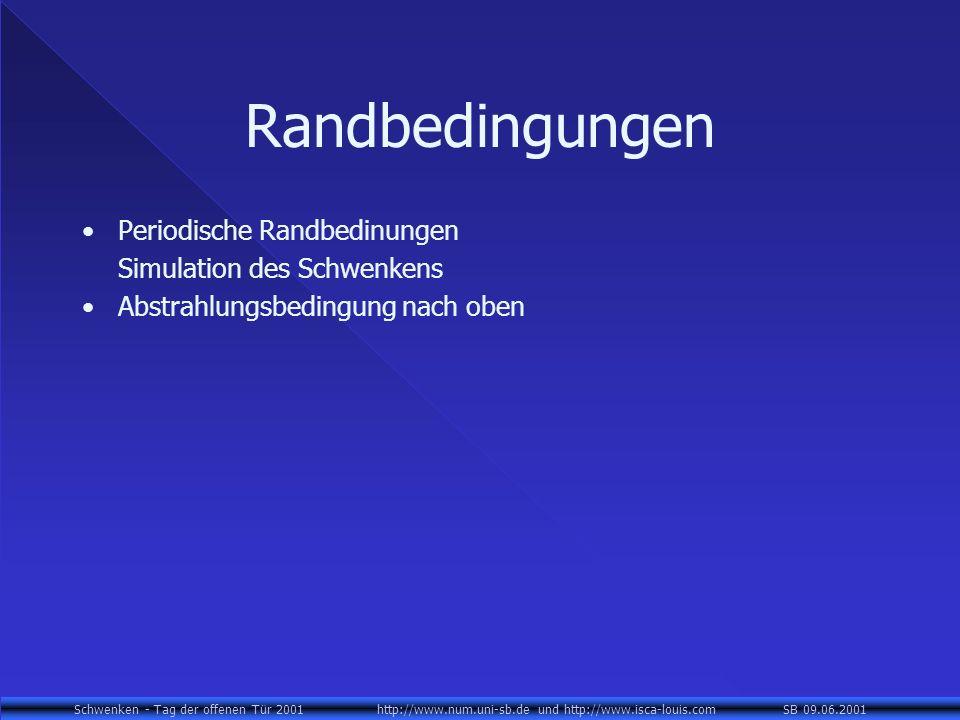 Schwenken - Tag der offenen Tür 2001 http://www.num.uni-sb.de und http://www.isca-louis.com SB 09.06.2001 Randbedingungen Periodische Randbedinungen Simulation des Schwenkens Abstrahlungsbedingung nach oben