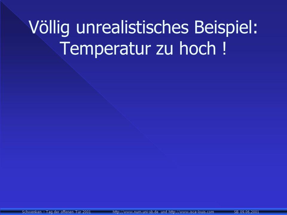 Völlig unrealistisches Beispiel: Temperatur zu hoch !