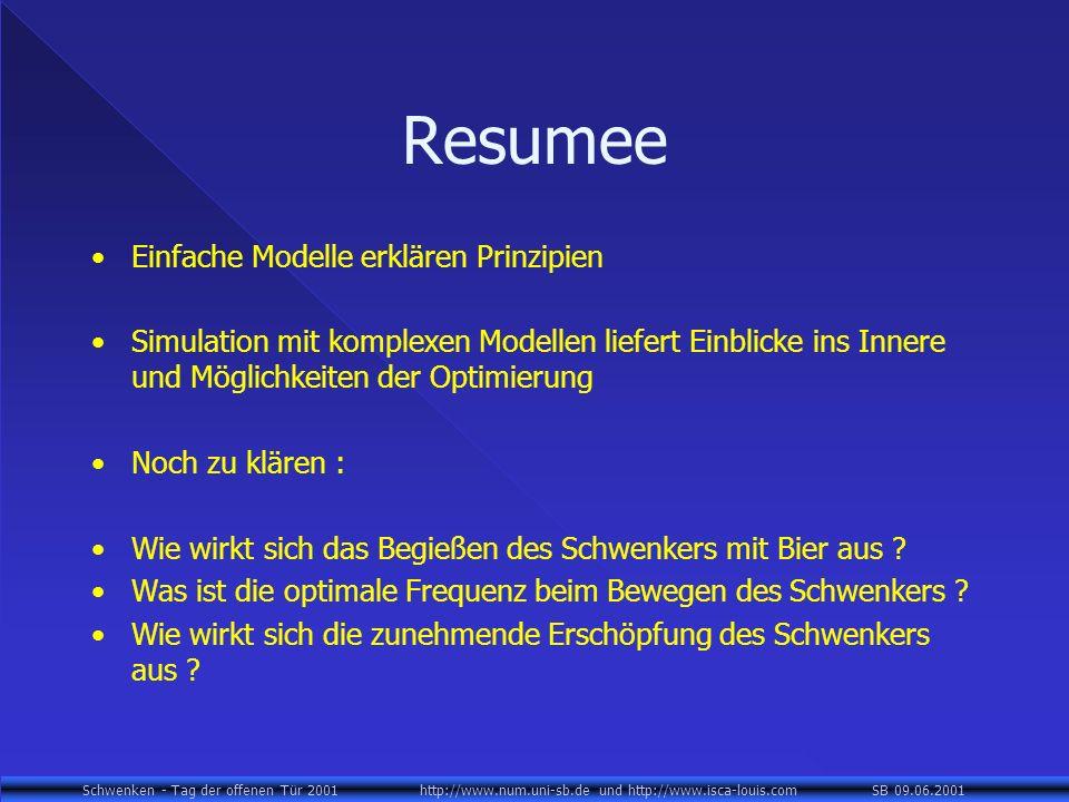 Schwenken - Tag der offenen Tür 2001 http://www.num.uni-sb.de und http://www.isca-louis.com SB 09.06.2001 Resumee Einfache Modelle erklären Prinzipien Simulation mit komplexen Modellen liefert Einblicke ins Innere und Möglichkeiten der Optimierung Noch zu klären : Wie wirkt sich das Begießen des Schwenkers mit Bier aus .