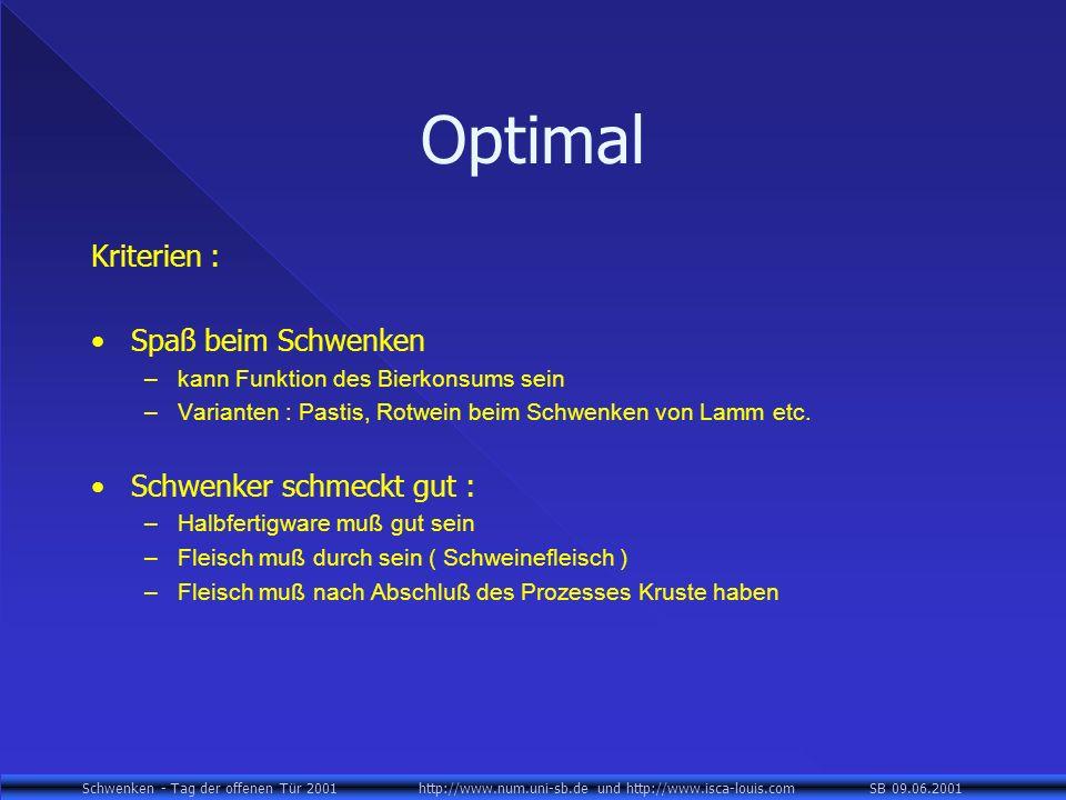 Schwenken - Tag der offenen Tür 2001 http://www.num.uni-sb.de und http://www.isca-louis.com SB 09.06.2001 Optimal Kriterien : Spaß beim Schwenken –kann Funktion des Bierkonsums sein –Varianten : Pastis, Rotwein beim Schwenken von Lamm etc.