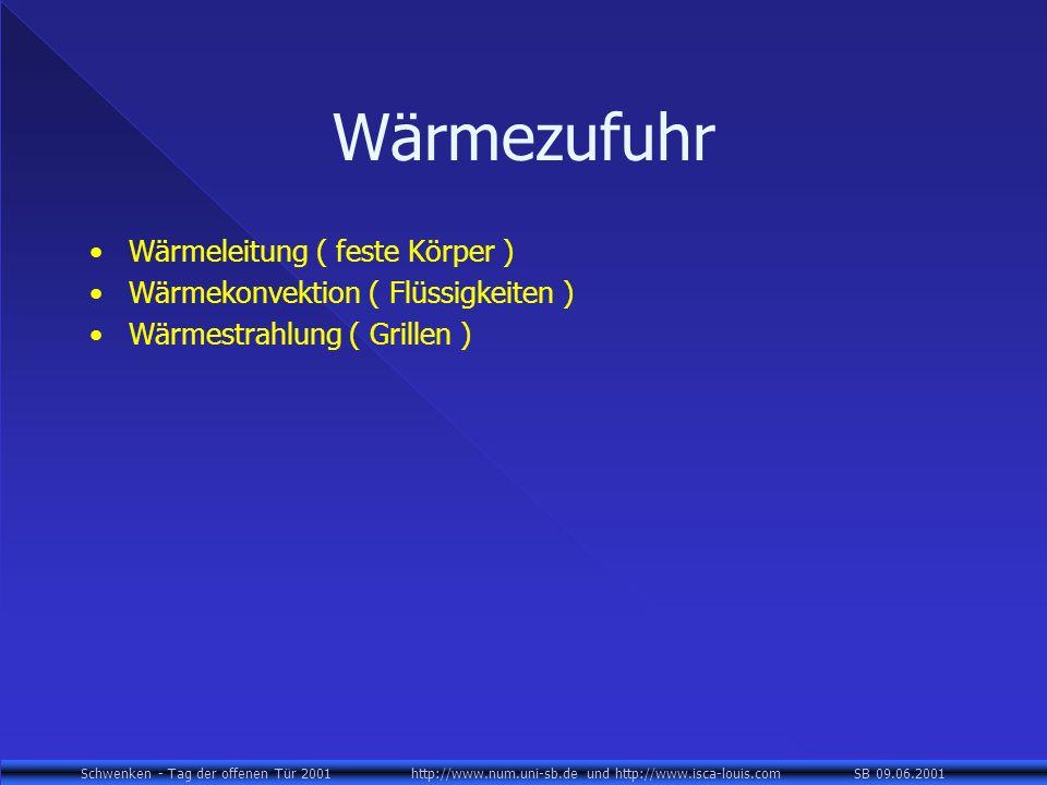 Schwenken - Tag der offenen Tür 2001 http://www.num.uni-sb.de und http://www.isca-louis.com SB 09.06.2001 Wärmezufuhr Wärmeleitung ( feste Körper ) Wärmekonvektion ( Flüssigkeiten ) Wärmestrahlung ( Grillen )