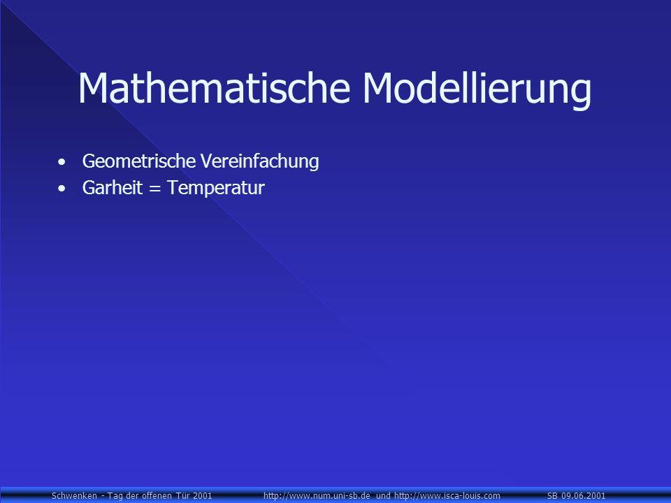 Schwenken - Tag der offenen Tür 2001 http://www.num.uni-sb.de und http://www.isca-louis.com SB 09.06.2001 Mathematische Modellierung Geometrische Vereinfachung Garheit = Temperatur