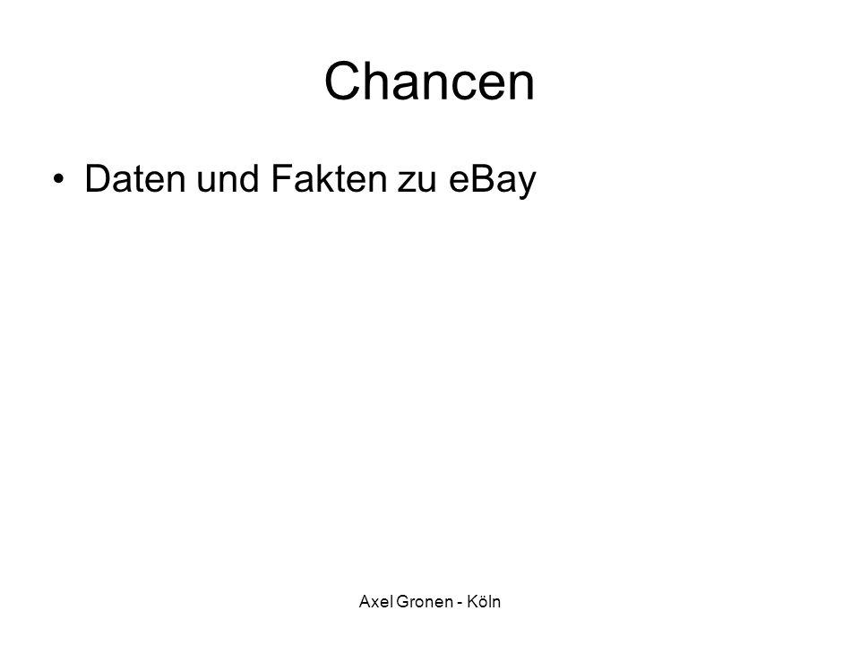 Axel Gronen - Köln Chancen Daten und Fakten zu eBay