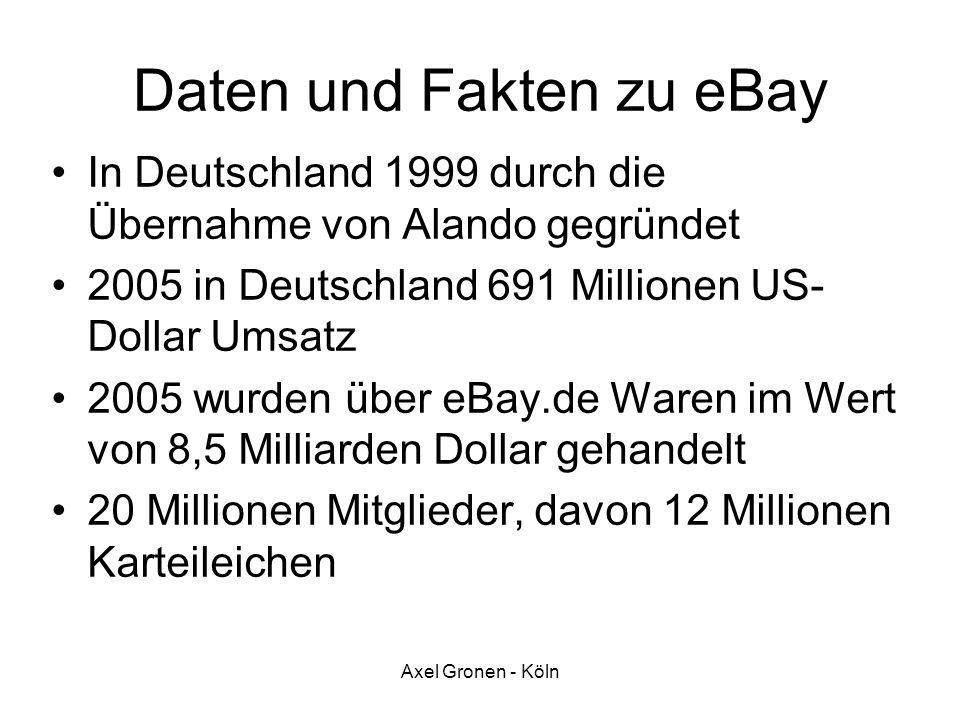Axel Gronen - Köln Daten und Fakten zu eBay In Deutschland 1999 durch die Übernahme von Alando gegründet 2005 in Deutschland 691 Millionen US- Dollar
