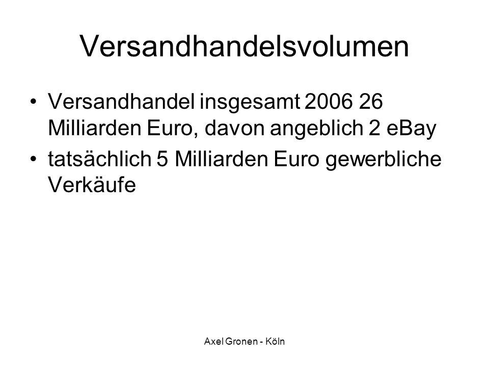 Axel Gronen - Köln Versandhandelsvolumen Versandhandel insgesamt 2006 26 Milliarden Euro, davon angeblich 2 eBay tatsächlich 5 Milliarden Euro gewerbl