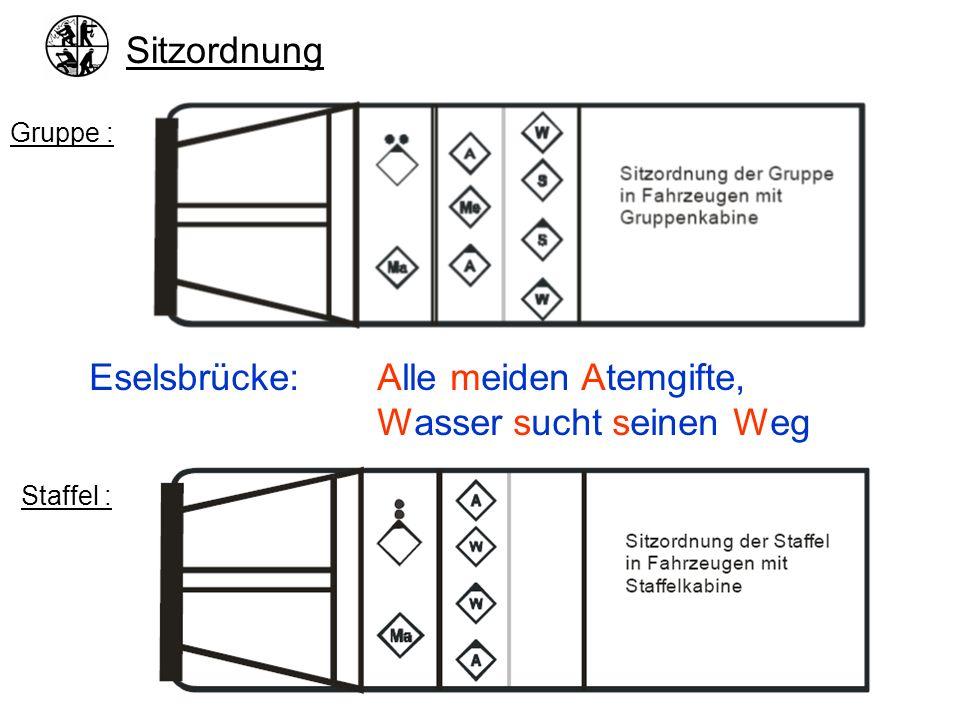 Sitzordnung Eselsbrücke: Alle meiden Atemgifte, Wasser sucht seinen Weg Gruppe : Staffel :