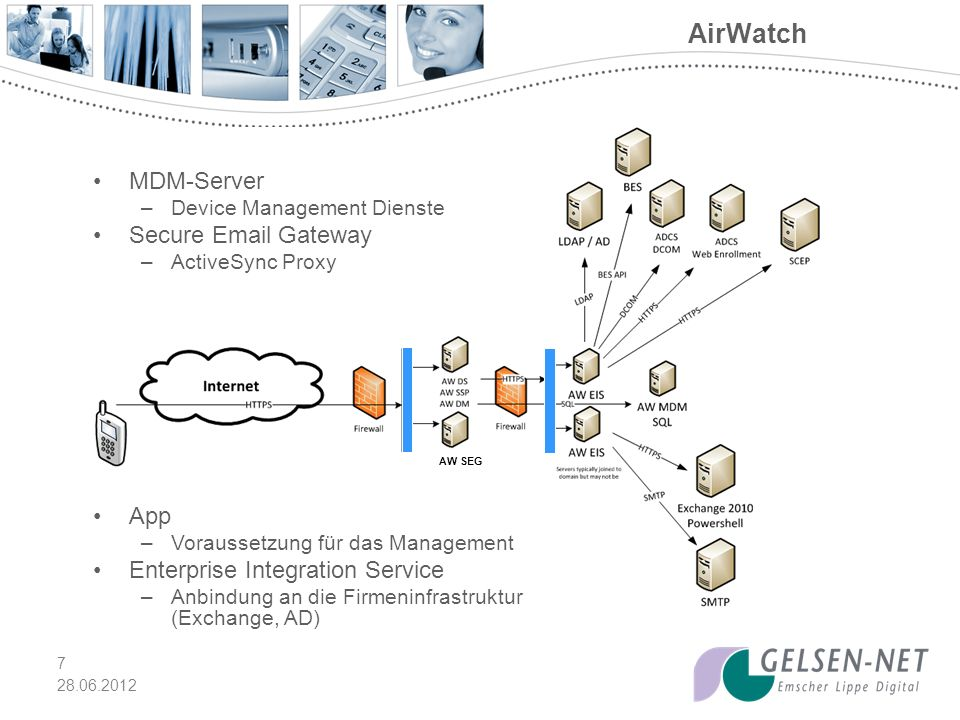 28.06.2012 7 AirWatch MDM-Server –Device Management Dienste Secure Email Gateway –ActiveSync Proxy App –Voraussetzung für das Management Enterprise In