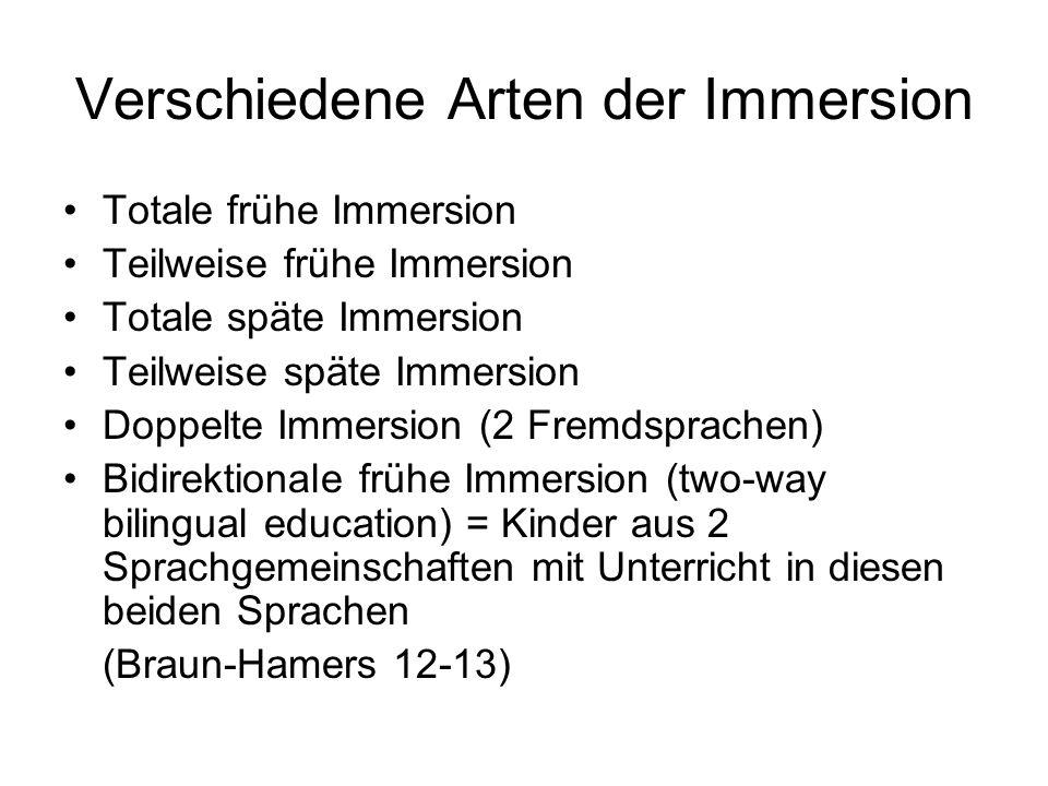 Verschiedene Arten der Immersion Totale frühe Immersion Teilweise frühe Immersion Totale späte Immersion Teilweise späte Immersion Doppelte Immersion