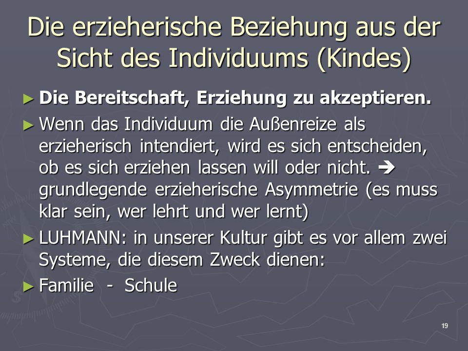 19 Die erzieherische Beziehung aus der Sicht des Individuums (Kindes) Die Bereitschaft, Erziehung zu akzeptieren. Die Bereitschaft, Erziehung zu akzep