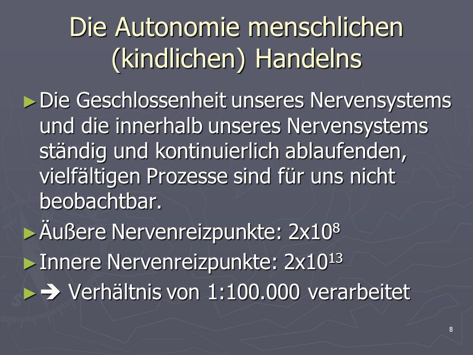 8 Die Autonomie menschlichen (kindlichen) Handelns Die Geschlossenheit unseres Nervensystems und die innerhalb unseres Nervensystems ständig und konti