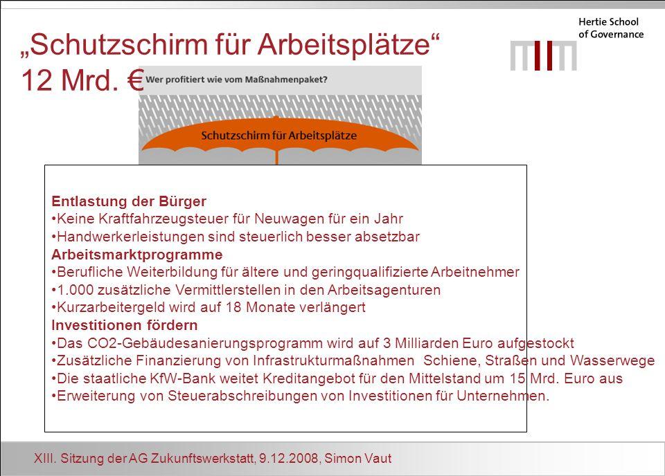 XIII. Sitzung der AG Zukunftswerkstatt, 9.12.2008, Simon Vaut Schutzschirm für Arbeitsplätze 12 Mrd. Entlastung der Bürger Keine Kraftfahrzeugsteuer f