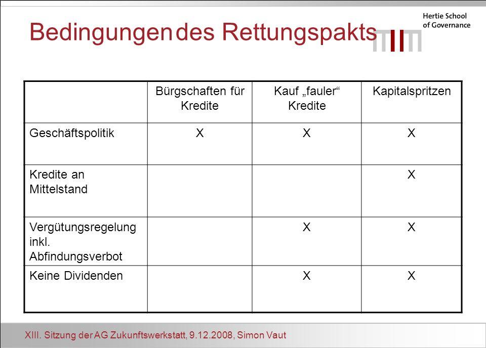 XIII. Sitzung der AG Zukunftswerkstatt, 9.12.2008, Simon Vaut Bedingungen des Rettungspakts Bürgschaften für Kredite Kauf fauler Kredite Kapitalspritz