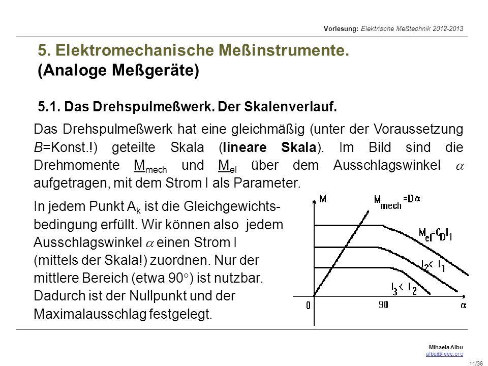Mihaela Albu albu@ieee.org Vorlesung: Elektrische Meßtechnik 2012-2013 11/36 5. Elektromechanische Meßinstrumente. (Analoge Meßgeräte) 5.1. Das Drehsp