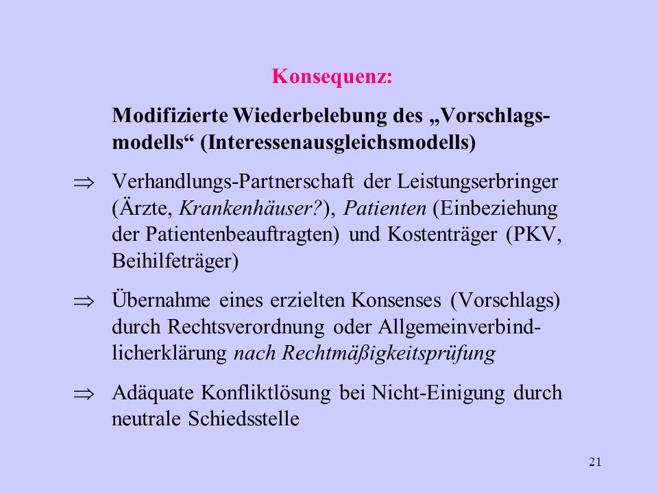21 Konsequenz: Modifizierte Wiederbelebung des Vorschlags- modells (Interessenausgleichsmodells) Verhandlungs-Partnerschaft der Leistungserbringer (Ärzte, Krankenhäuser ), Patienten (Einbeziehung der Patientenbeauftragten) und Kostenträger (PKV, Beihilfeträger) Übernahme eines erzielten Konsenses (Vorschlags) durch Rechtsverordnung oder Allgemeinverbind- licherklärung nach Rechtmäßigkeitsprüfung Adäquate Konfliktlösung bei Nicht-Einigung durch neutrale Schiedsstelle