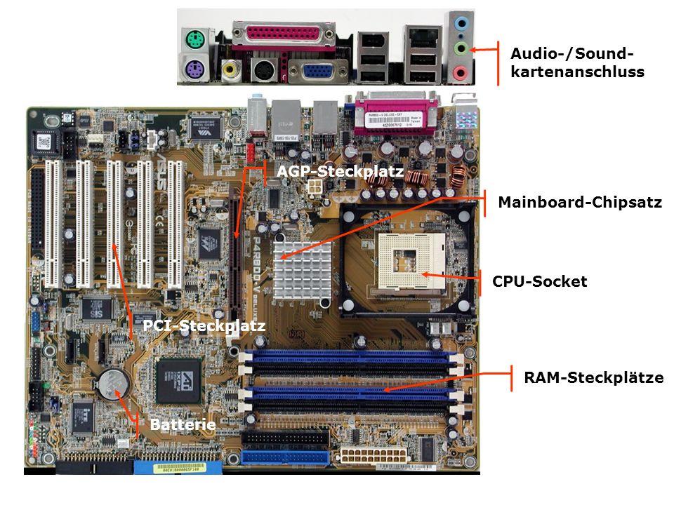 Audio-/Sound- kartenanschluss Mainboard-Chipsatz CPU-Socket AGP-Steckplatz PCI-Steckplatz RAM-Steckplätze Batterie