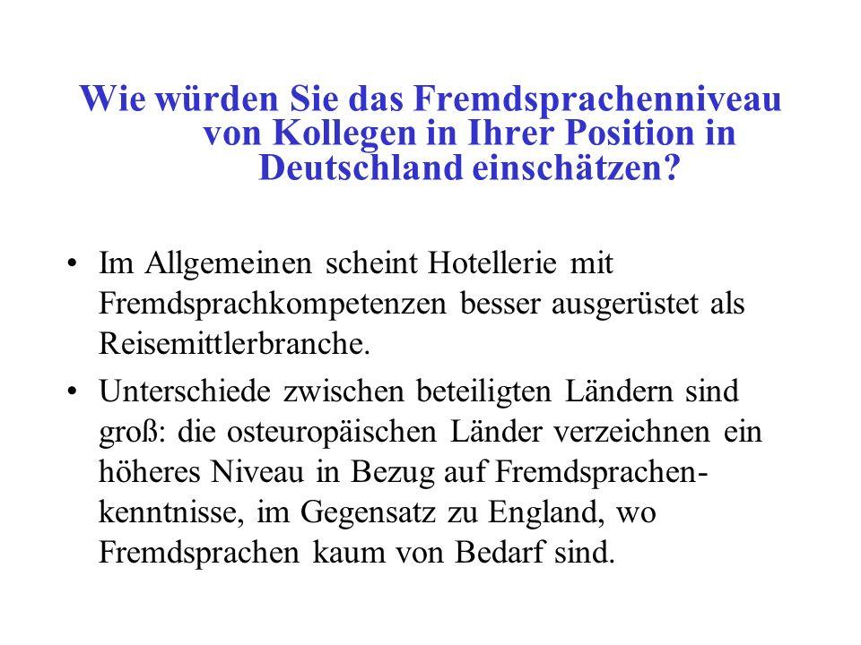 Wie würden Sie das Fremdsprachenniveau von Kollegen in Ihrer Position in Deutschland einschätzen.