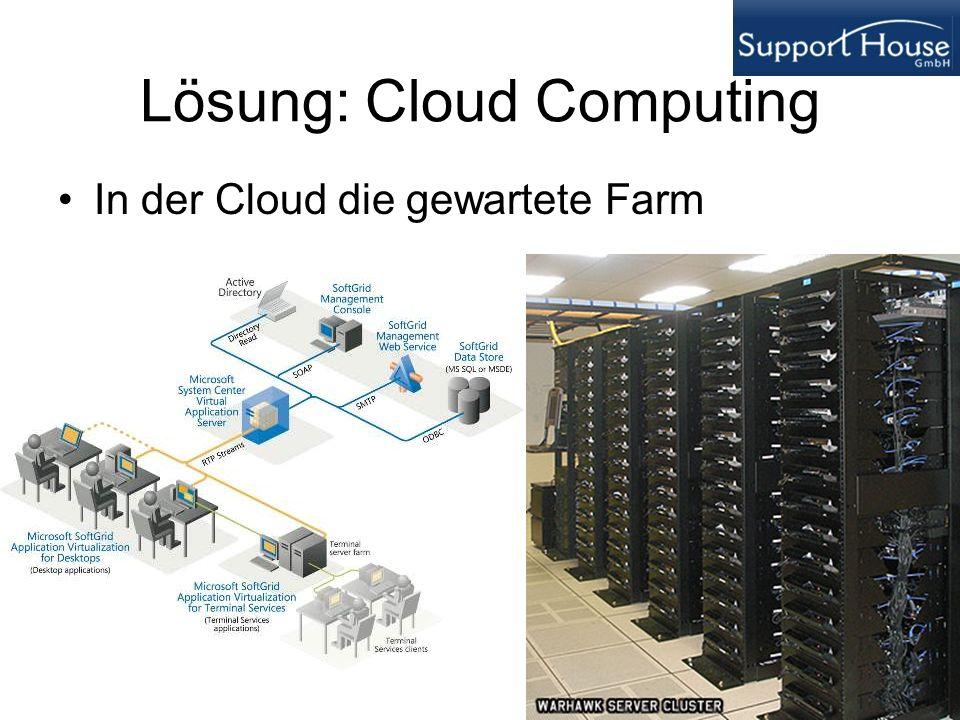 Lösung: Cloud Computing In der Cloud die gewartete Farm