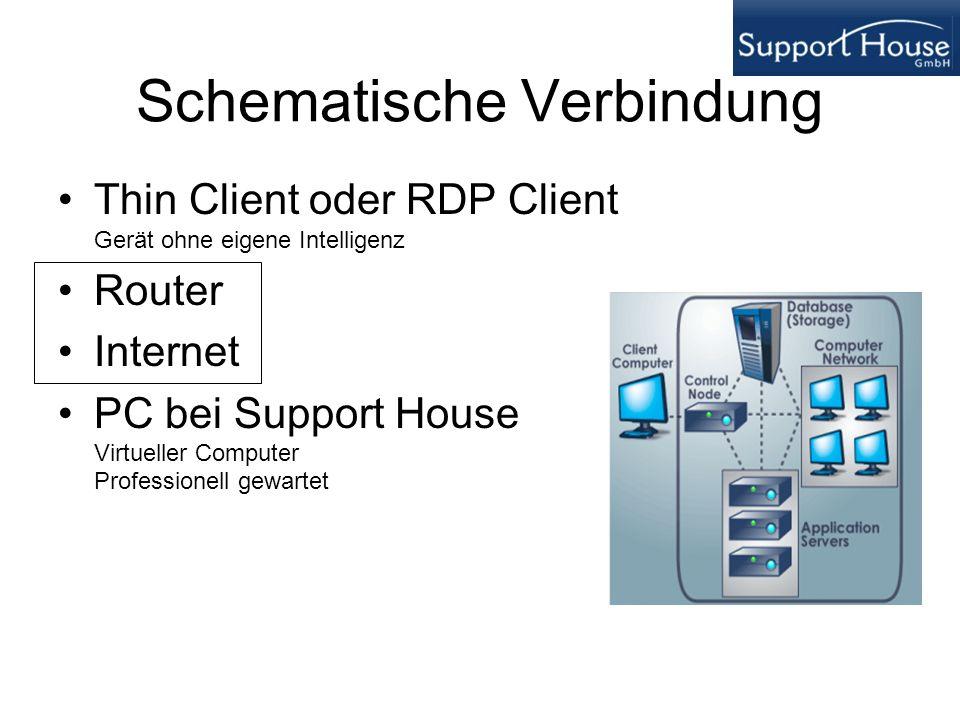 Schematische Verbindung Thin Client oder RDP Client Gerät ohne eigene Intelligenz Router Internet PC bei Support House Virtueller Computer Professione