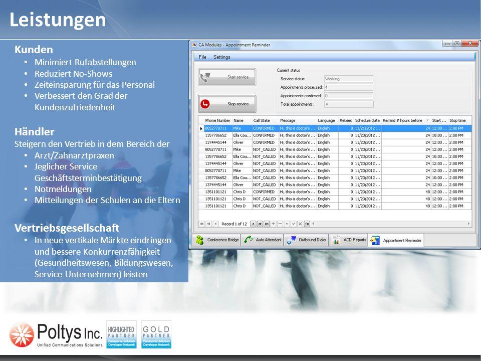 Appt Reminder Modul – Inhalt der Präsentation ÜberblickFunktionenKonfiguration TDE, NCP and NS1000 series PBX