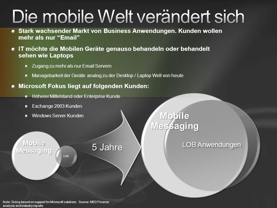 Stark wachsender Markt von Business Anwendungen. Kunden wollen mehr als nur Email IT möchte die Mobilen Geräte genauso behandeln oder behandelt sehen