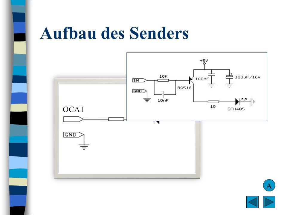 Aufbau des Senders A OCA1