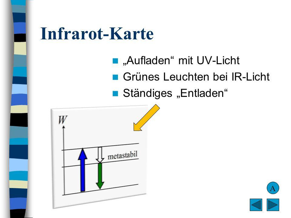 Infrarot-Karte Aufladen mit UV-Licht Grünes Leuchten bei IR-Licht Ständiges Entladen A