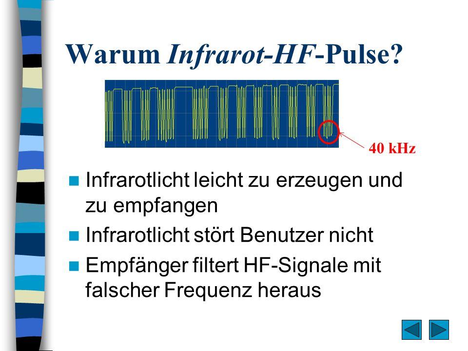 Warum Infrarot-HF-Pulse? Infrarotlicht leicht zu erzeugen und zu empfangen Infrarotlicht stört Benutzer nicht Empfänger filtert HF-Signale mit falsche