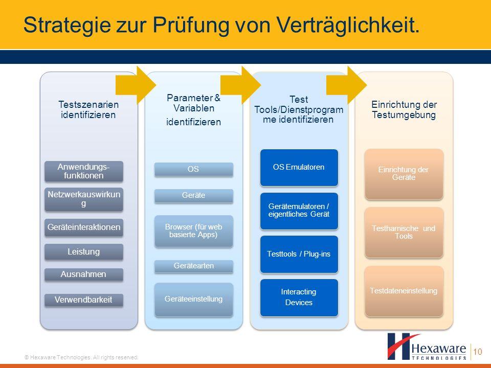 10 © Hexaware Technologies. All rights reserved. Strategie zur Prüfung von Verträglichkeit. Testszenarien identifizieren Anwendungs- funktionen Netzwe