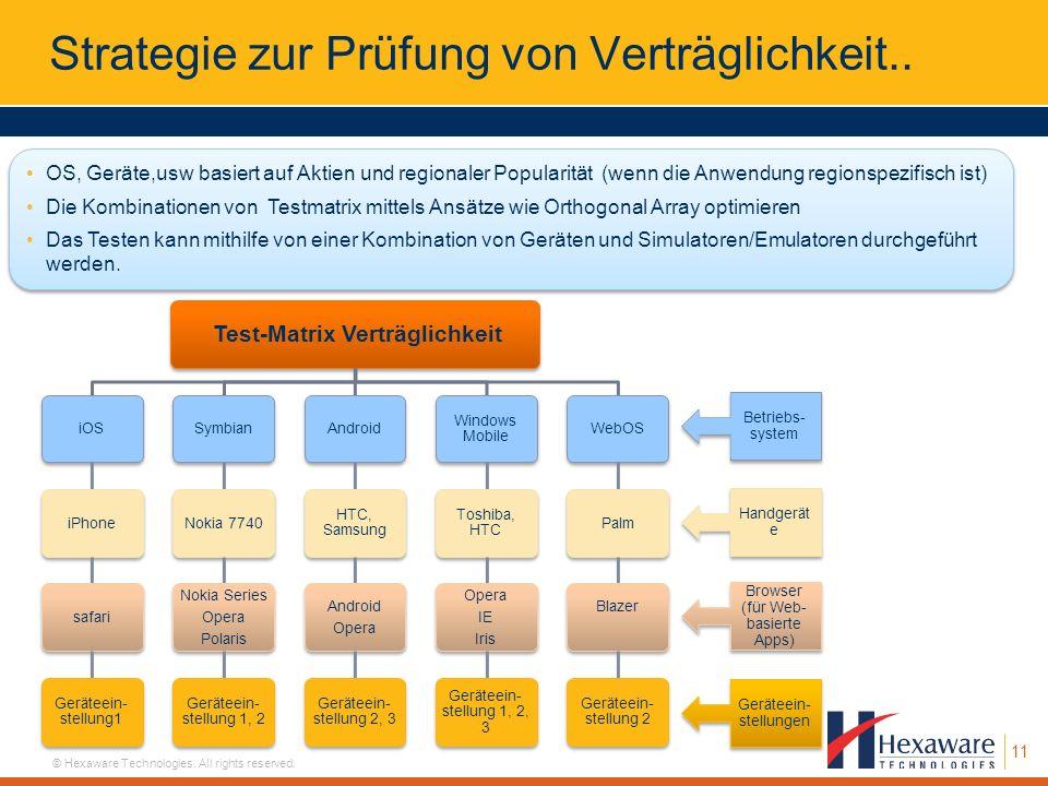 11 © Hexaware Technologies. All rights reserved. Strategie zur Prüfung von Verträglichkeit... Test-Matrix Verträglichkeit iOSiPhonesafari Geräteein- s