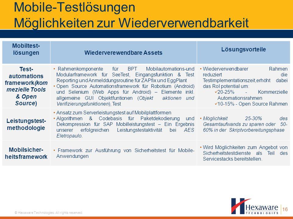 16 © Hexaware Technologies. All rights reserved. Mobile-Testlösungen Möglichkeiten zur Wiederverwendbarkeit Mobiltest- lösungenWiederverewendbare Asse