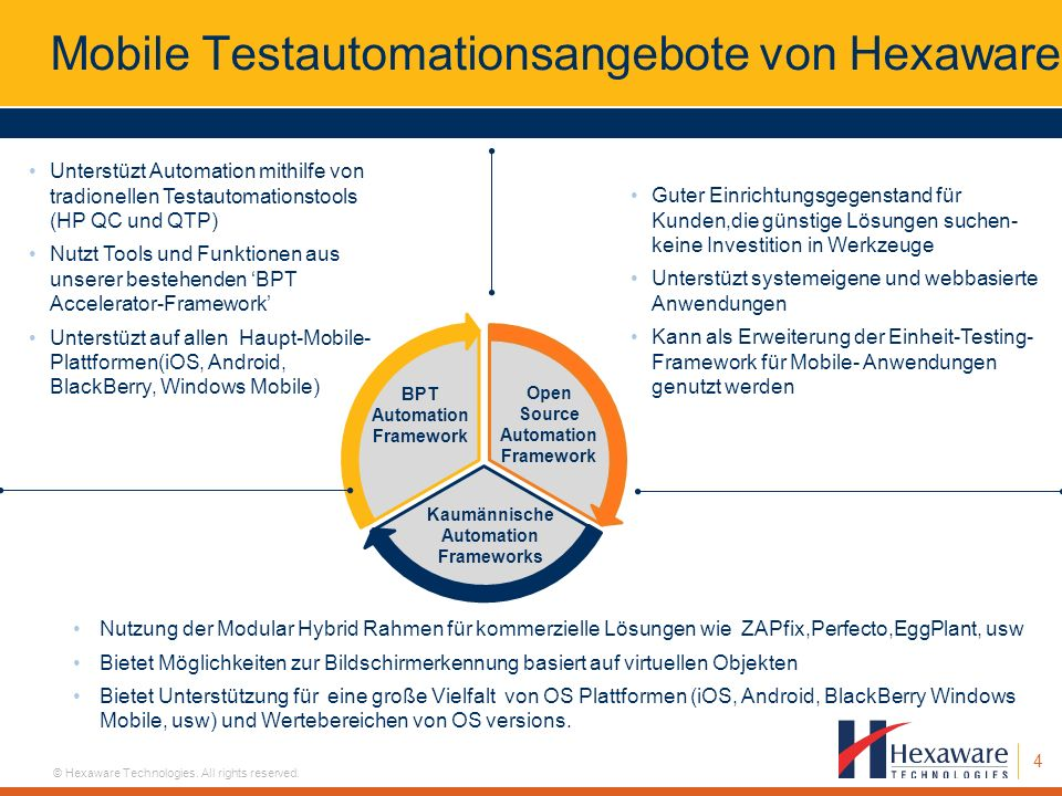 4 © Hexaware Technologies. All rights reserved. Mobile Testautomationsangebote von Hexaware Unterstüzt Automation mithilfe von tradionellen Testautoma