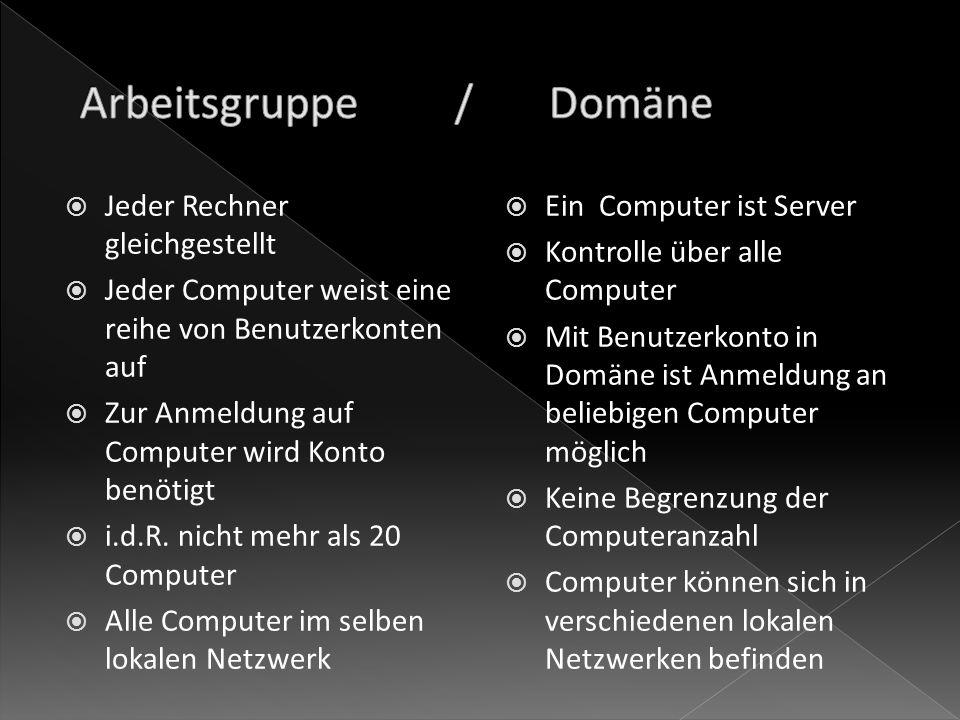 Jeder Rechner gleichgestellt Jeder Computer weist eine reihe von Benutzerkonten auf Zur Anmeldung auf Computer wird Konto benötigt i.d.R.