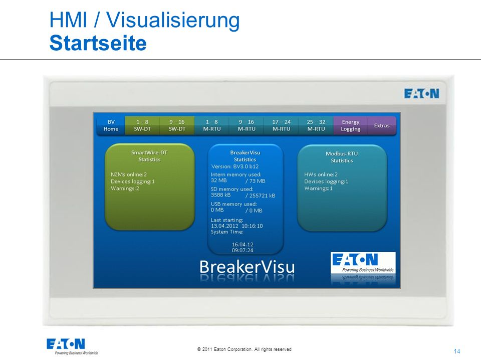 14 © 2011 Eaton Corporation. All rights reserved. HMI / Visualisierung Startseite