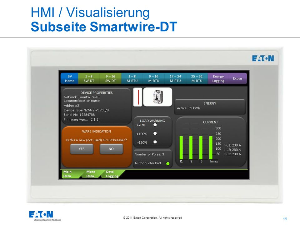 19 © 2011 Eaton Corporation. All rights reserved. HMI / Visualisierung Subseite Smartwire-DT