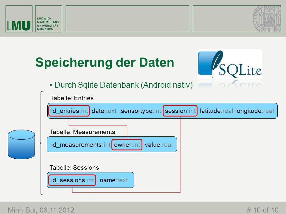 Speicherung der Daten Minh Bui, 06.11.2012# 10 of 10 Durch Sqlite Datenbank (Android nativ) id_entries:int longitude:reallatitude:realsession:intdate: