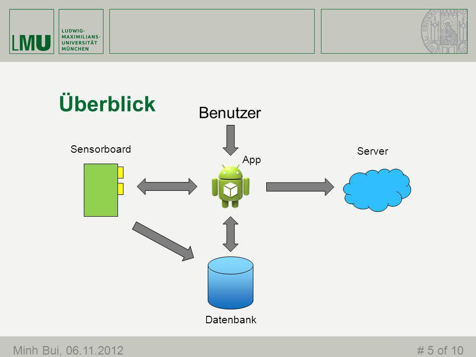 Überblick Minh Bui, 06.11.2012# 5 of 10 Benutzer Sensorboard Datenbank Server App