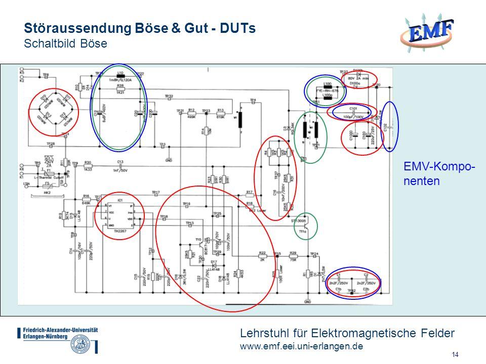 14 Lehrstuhl für Elektromagnetische Felder www.emf.eei.uni-erlangen.de Störaussendung Böse & Gut - DUTs Schaltbild Böse EMV-Kompo- nenten Gemeinsam- keiten Unterschiede